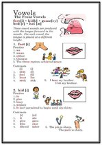 Referāts 'Teaching Pronunciation at the English Lesson', 50.