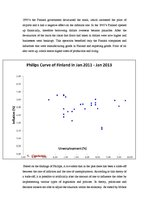 Referāts 'Phillips Curve', 9.