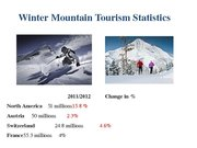 Referāts 'The Possibility of Sustainable Tourism Development in Mountain Tourism', 20.
