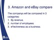Prezentācija 'Amazon and eBay Marketing Compare', 14.
